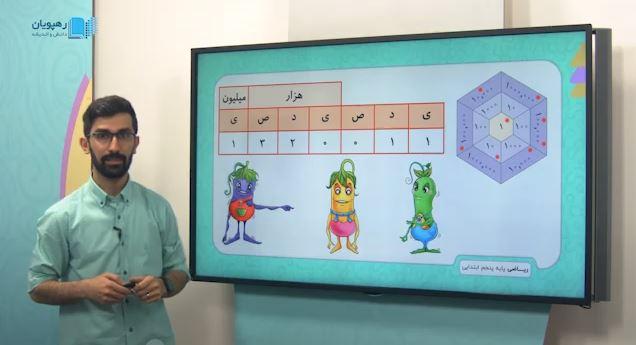 آموزش مفهومی ریاضی پنجم دبستان رهپویان