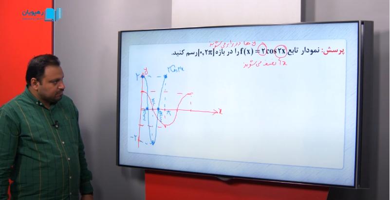 آموزش مفهومی ریاضی دوازدهم