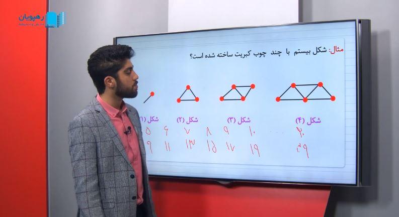 آموزش مفهومی ریاضی هفتم رهپویان دانش و اندیشه