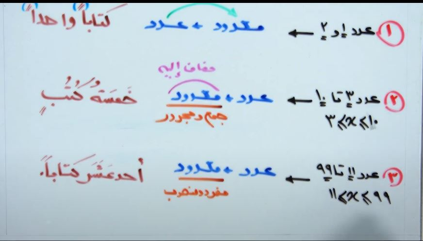 عربی عمار دهم تجربی