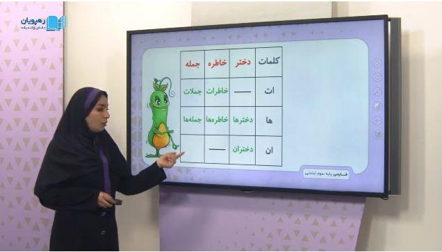 آموزش مفهومی فارسی سوم دبستان رهپویان